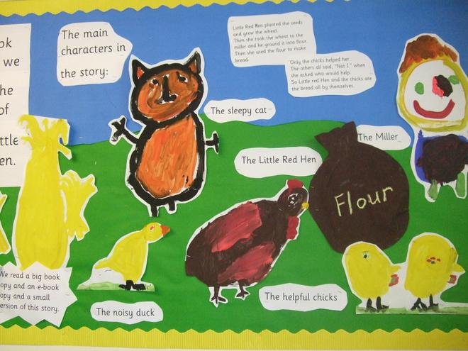 PrImary 2 The Little Red Hen