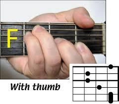 This is your 'F Chord'