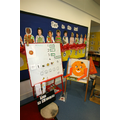A primary classroom