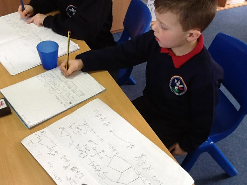 Using our maps to help us write the recount.