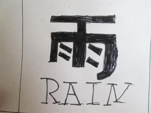 More Symbols