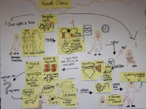 Innovation Stage - creating a story map