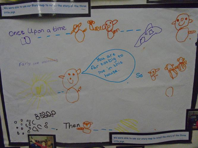 Our story map
