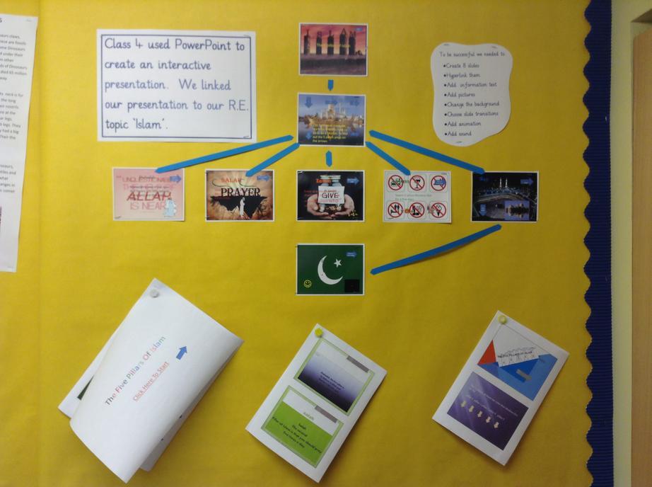 The Five Pillars of Islam presented using IT