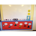 We use the De Bono Thinking hats to help us learn