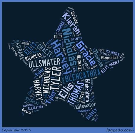 Ullswater Blencathra