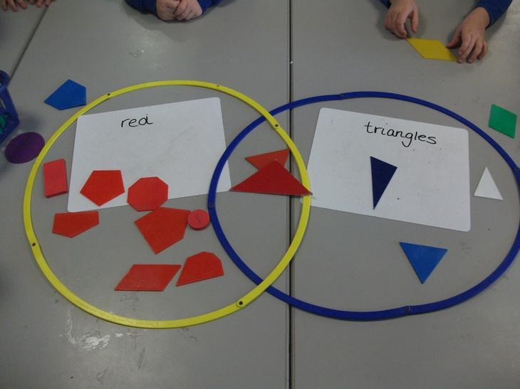 Sorting 2D shapes into a Venn diagram