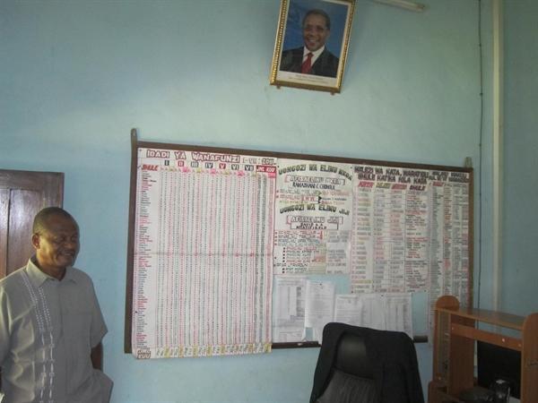 Tanzania 2013