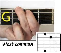 This is your 'G Chord'