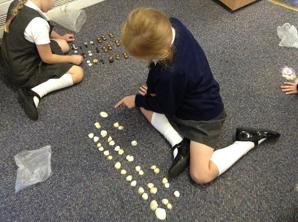 Counting in bundles