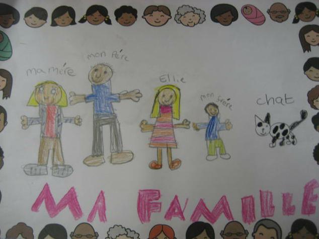 """Nous avons dessiné """"ma famille""""."""