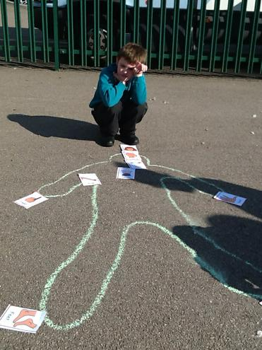 Drawing round ourselves and labelling body parts