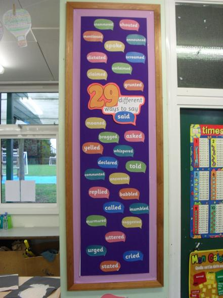 Year 4 learn synonyms for said