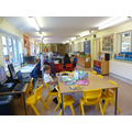 KS2 shared area