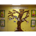 Hall: Our Celebration Tree and Gallery