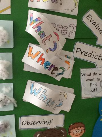 Generating weather questions!