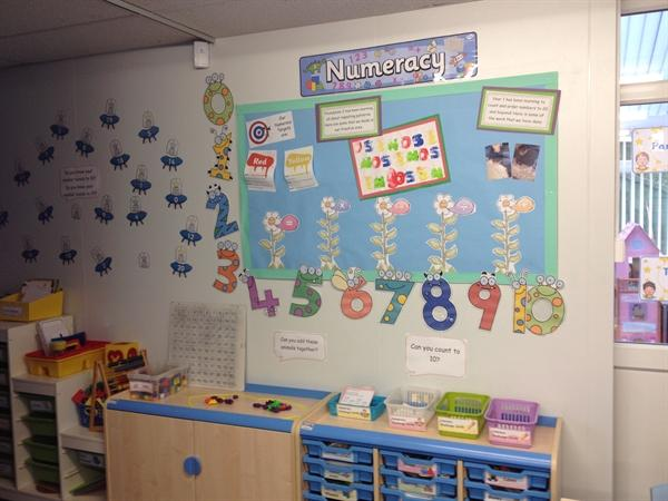 Our Numeracy corner