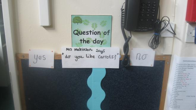Answer the question of the day each morning