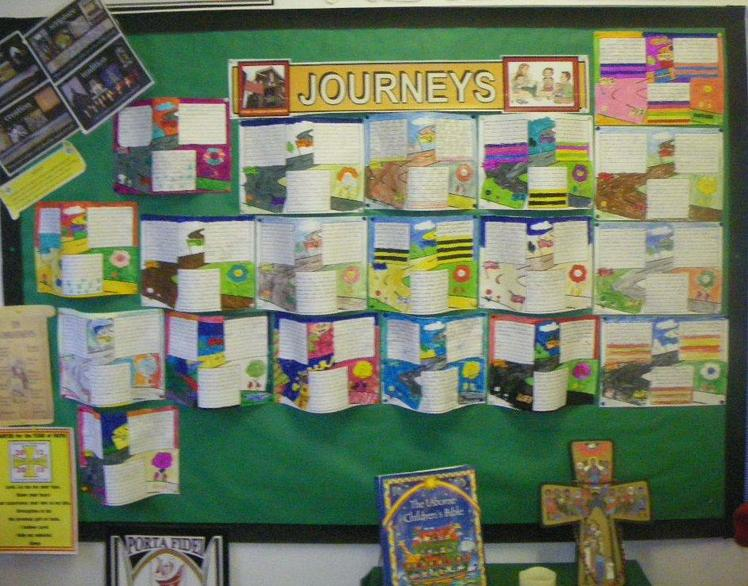 Year 3 R.E Board - Journeys