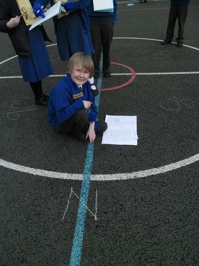 Learning about compass points