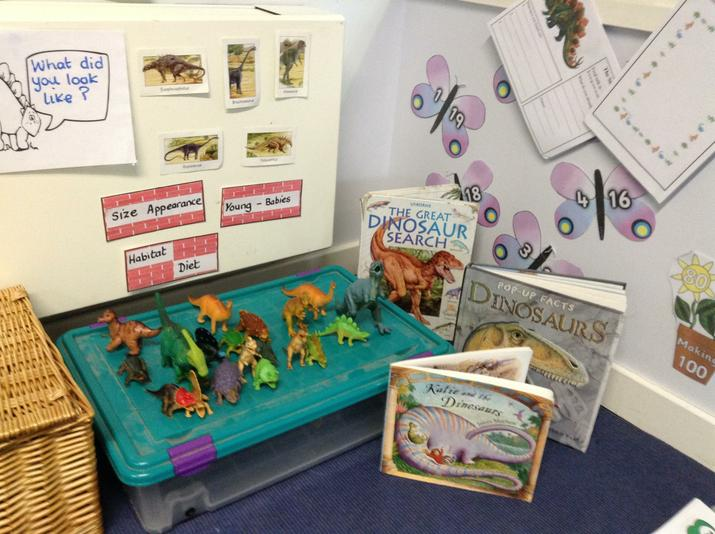 We know lots of information about Dinosaurs