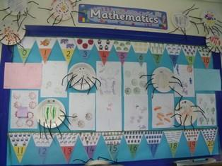 Our wonderful mathematics display