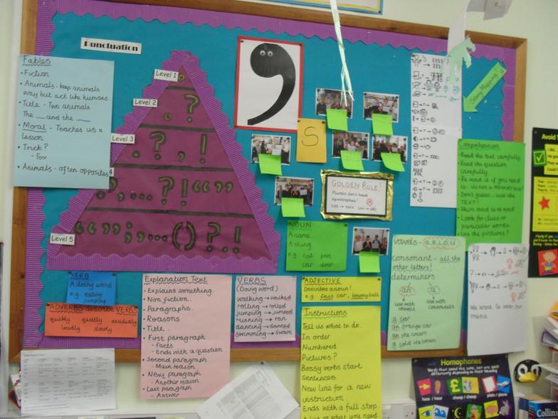 Year 3 English Working Wall