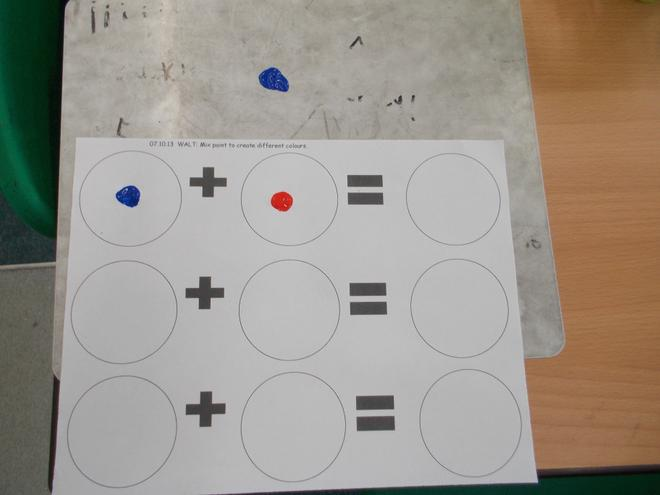Our colour mixing