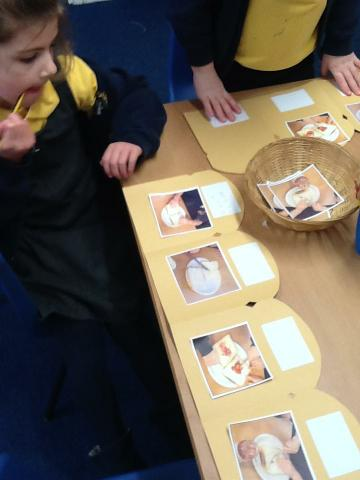 Sequencing the instructions