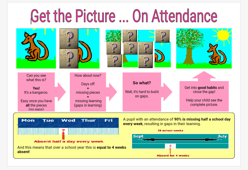 Get the Picture on Attendance