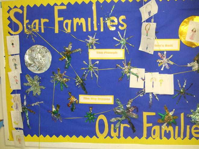 Primary 4 Families Display