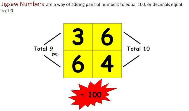 Big maths beat that learn its training