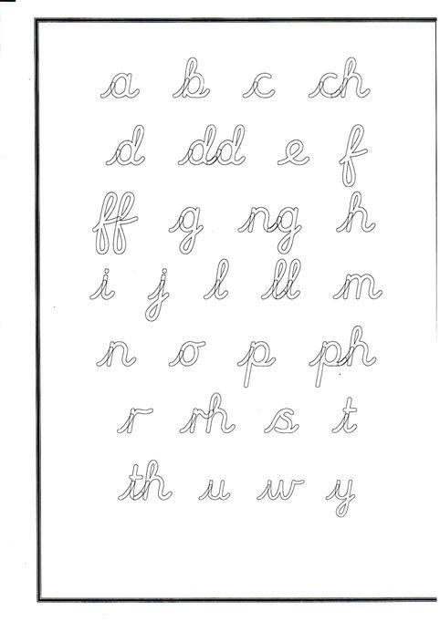 Polisi Llawysgrifen / Handwriting Policy