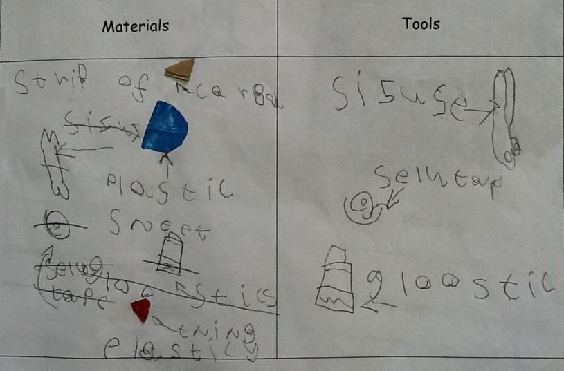 Planning  our build...materials and tools