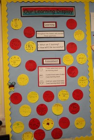 Learning Display