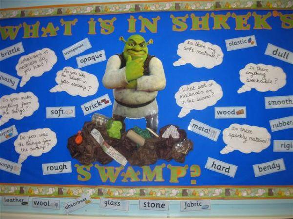 What's in Shrek's Swamp?