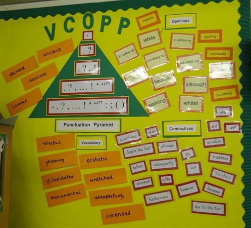 VCOPP