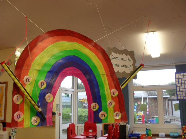 Emerging Writing in Reception