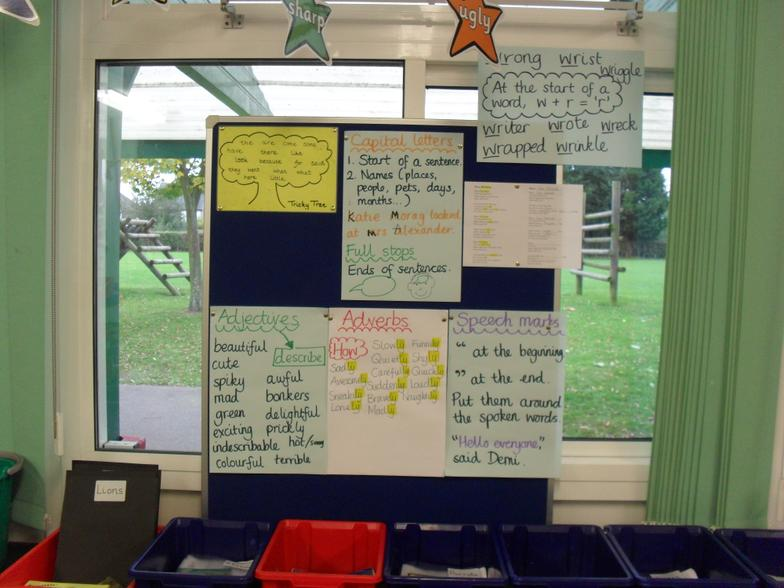 A Year 2 English Learning Wall