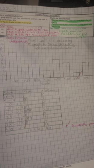 Representing frequency tables in graphs