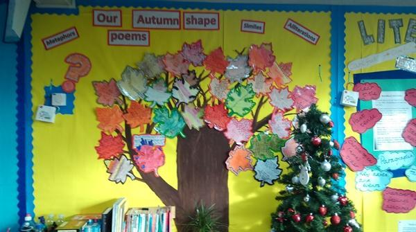 Our Shape Poem Tree