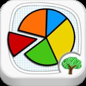 Fractions | Gain knowledge of fractions