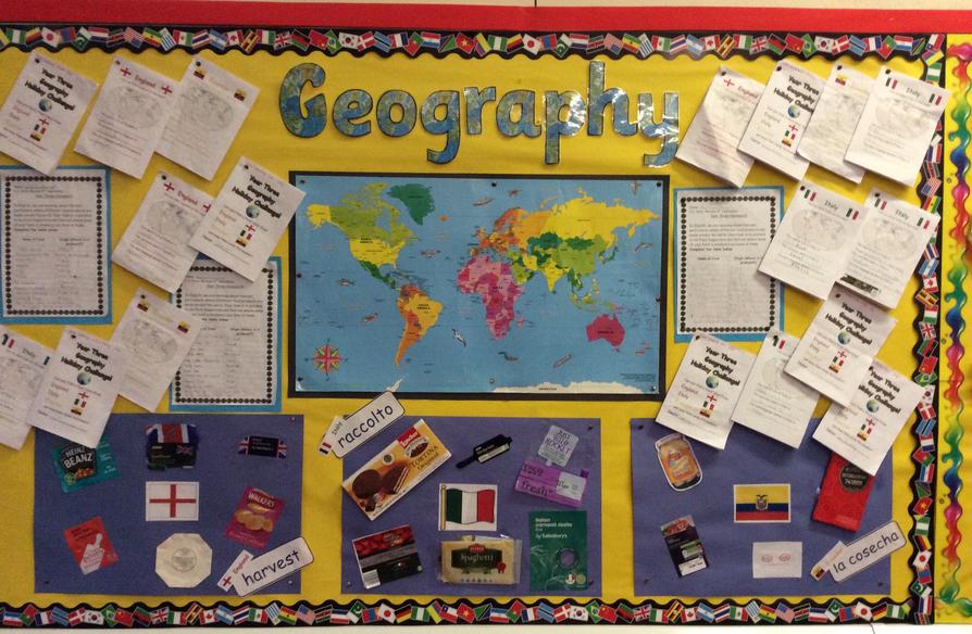 Y3 Geography