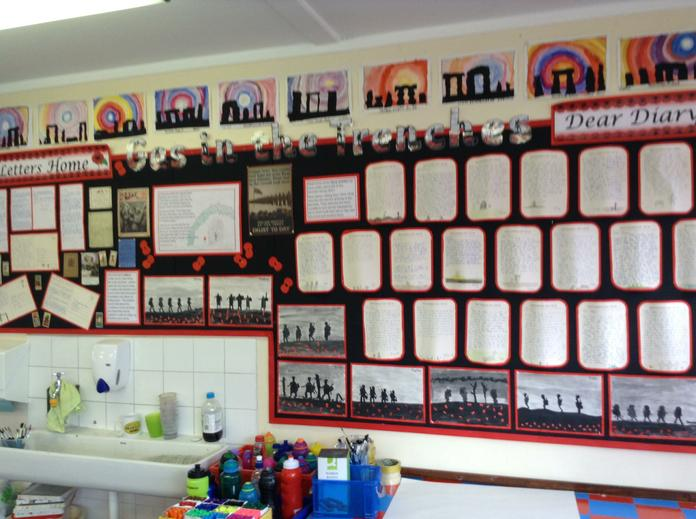 Our work on WW1.