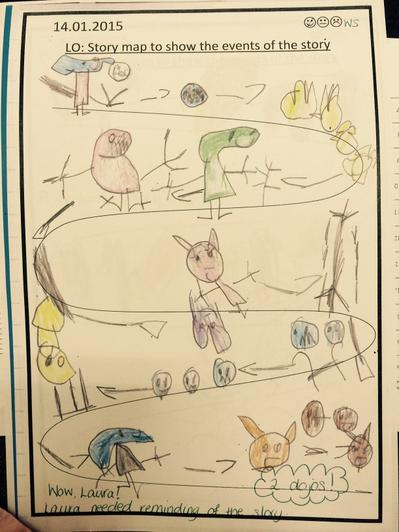 Then we drew a story map and added time adverbials