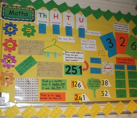 Maths Display Wall
